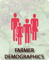farmer demographics